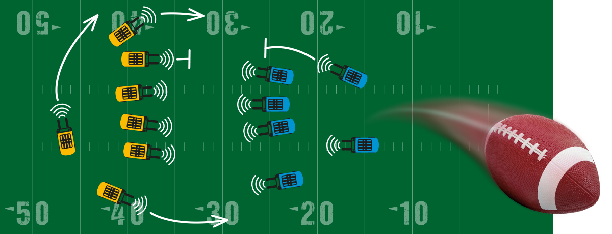 Active RFID tracking for warehosing