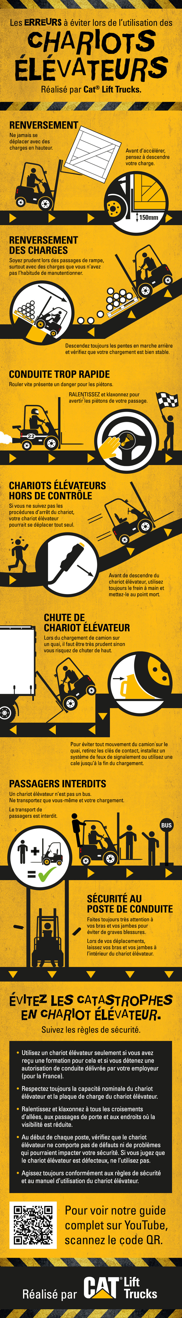 Lift-Truck-Mistakes_online-infographic_1_FR